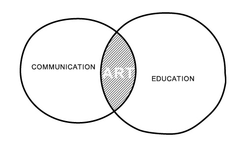 education-comm